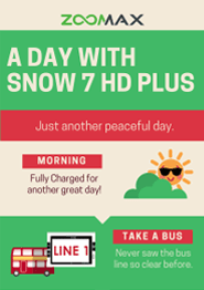 A day with Snow 7 HD Plus - low vision aids inforgraphic