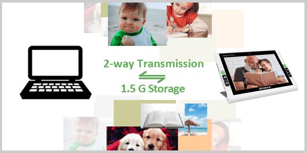 1.5G storage