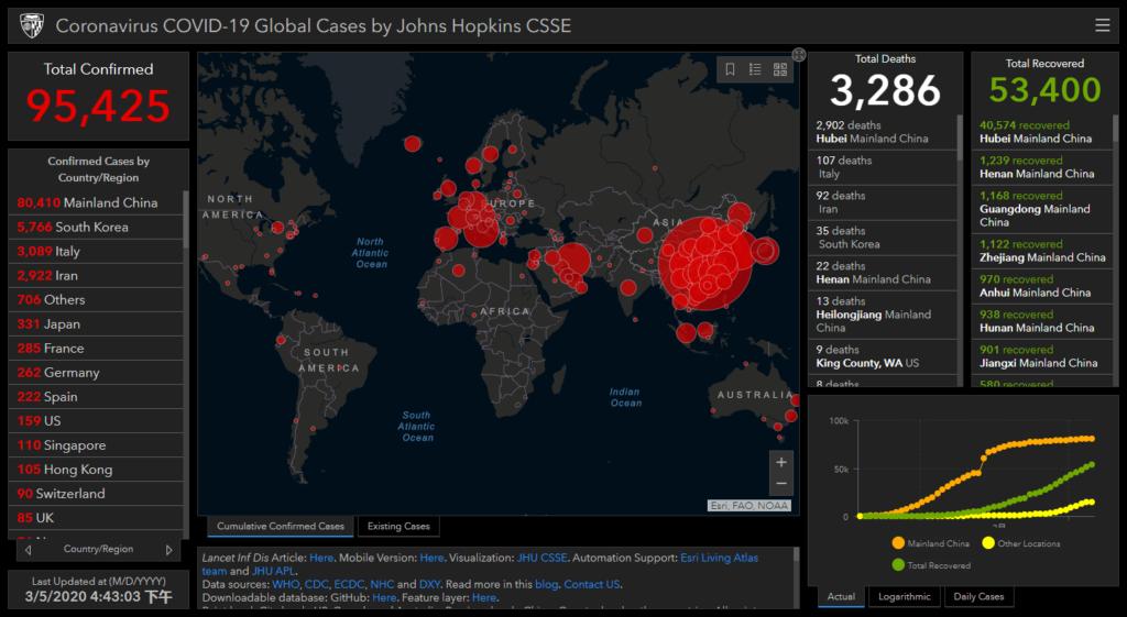Coronavirus COVID 19 Global Cases By Johns Hopkins CSSE