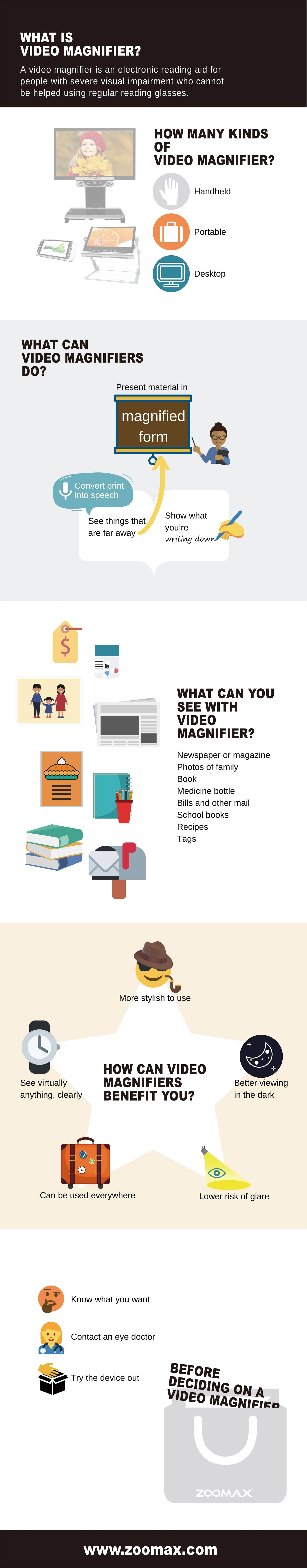 What Is A Video Magnifier Infographic Zoomax